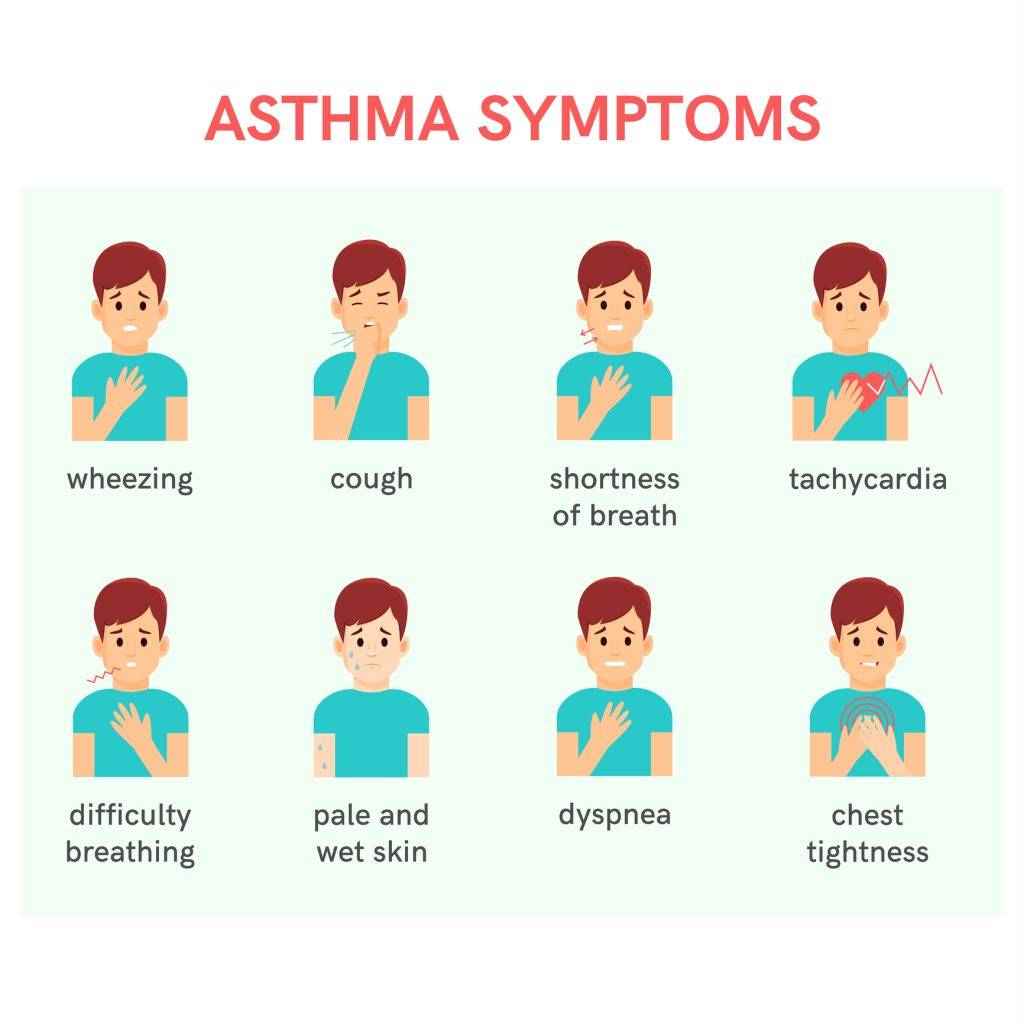 Asthma Be Cured 1024x1024