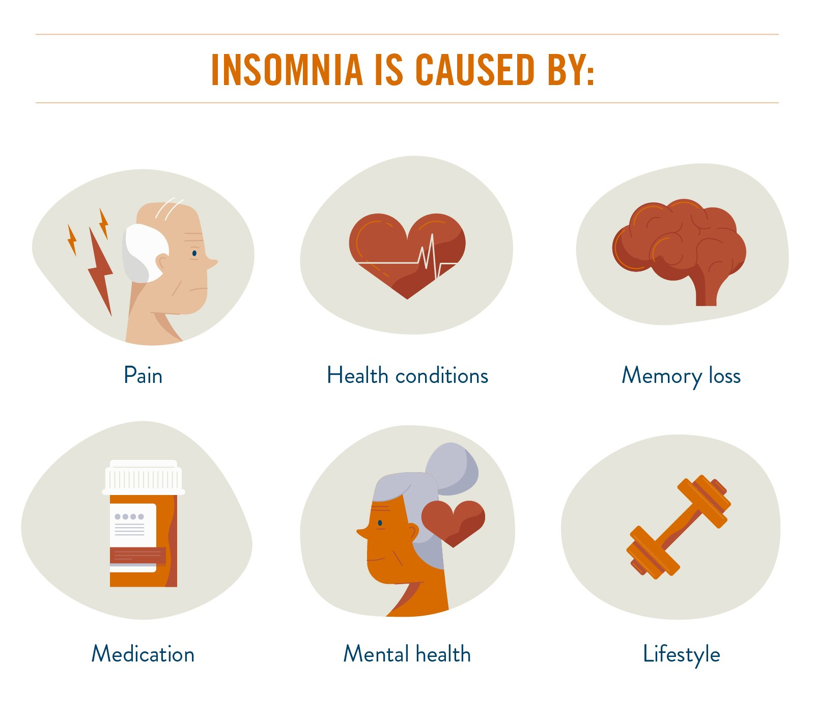 Insomnia is caused by2x
