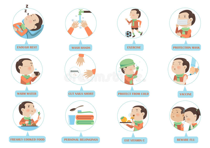 child flu prevention circle white background illustration 64753306